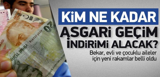 kim_ne_kadar_asgari_gecim_indirimi_alacak13887568200_h1112448